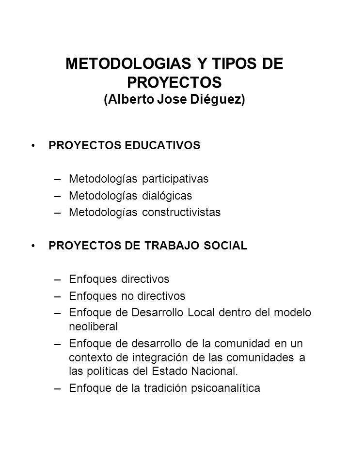 METODOLOGIAS Y TIPOS DE PROYECTOS (Alberto Jose Diéguez) PROYECTOS EDUCATIVOS –Metodologías participativas –Metodologías dialógicas –Metodologías cons