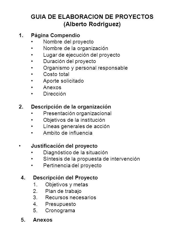 GUIA DE ELABORACION DE PROYECTOS (Alberto Rodriguez) 1.Página Compendio Nombre del proyecto Nombre de la organización Lugar de ejecución del proyecto