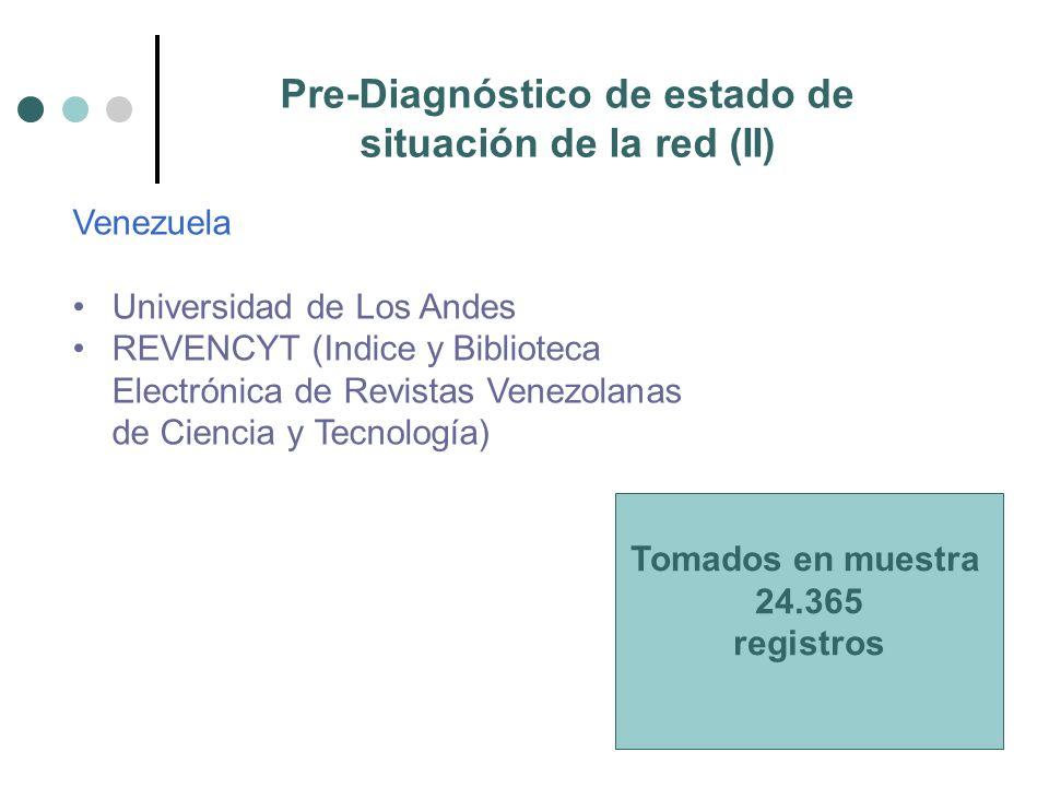 Pre-Diagnóstico de estado de situación de la red (II) Venezuela Universidad de Los Andes REVENCYT (Indice y Biblioteca Electrónica de Revistas Venezolanas de Ciencia y Tecnología) Tomados en muestra 24.365 registros