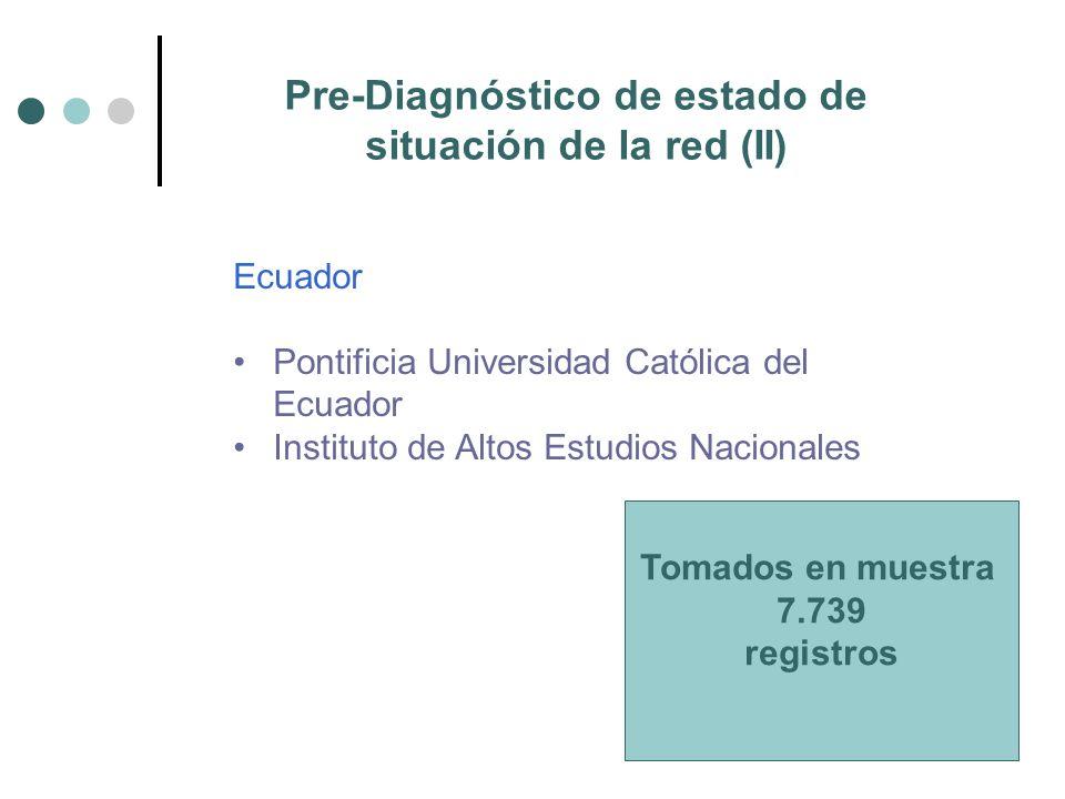 Pre-Diagnóstico de estado de situación de la red (II) Ecuador Pontificia Universidad Católica del Ecuador Instituto de Altos Estudios Nacionales Tomados en muestra 7.739 registros