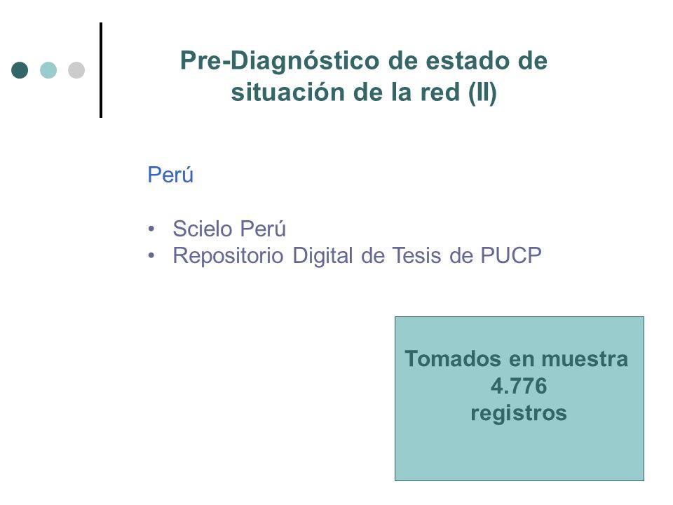 Pre-Diagnóstico de estado de situación de la red (II) Perú Scielo Perú Repositorio Digital de Tesis de PUCP Tomados en muestra 4.776 registros