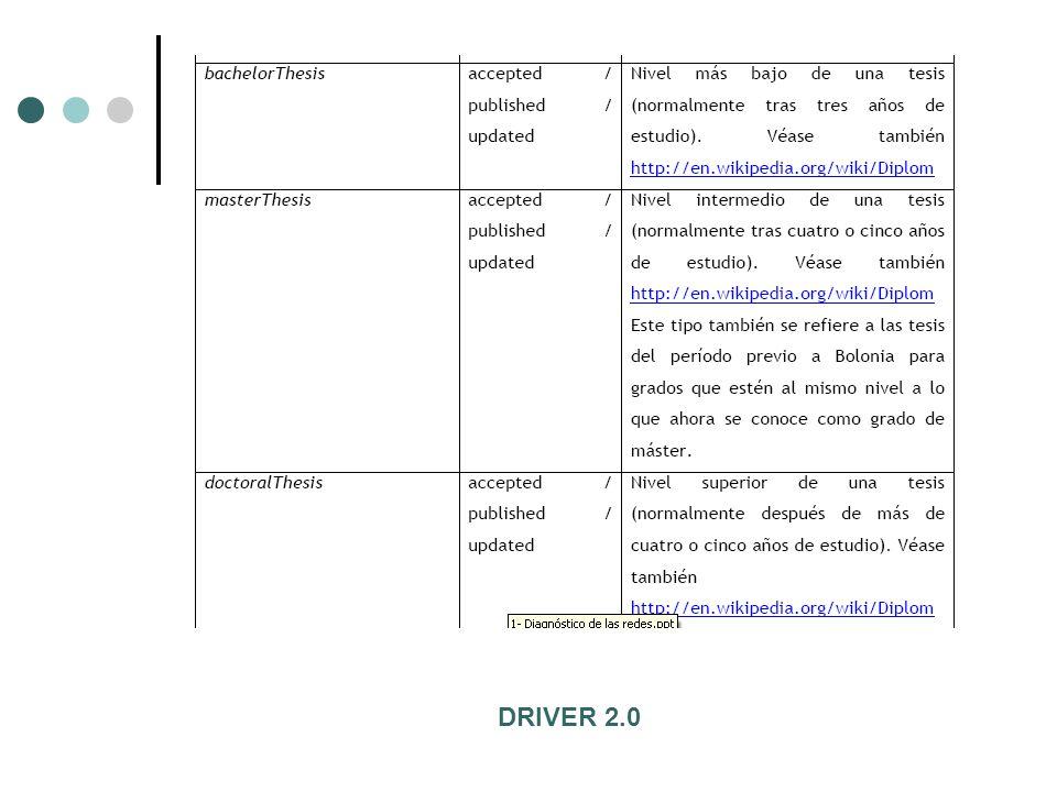 DRIVER 2.0