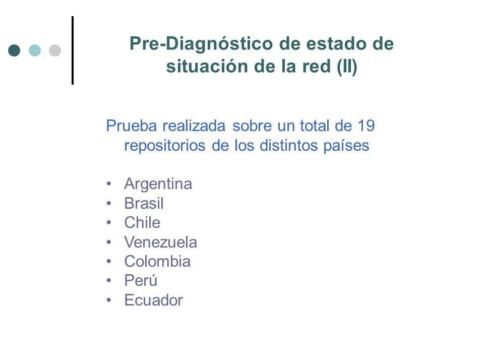 Pre-Diagnóstico de estado de situación de la red (II) Aclaración Importante: Los números indicados en las muestras no representan un volúmen de cada red.