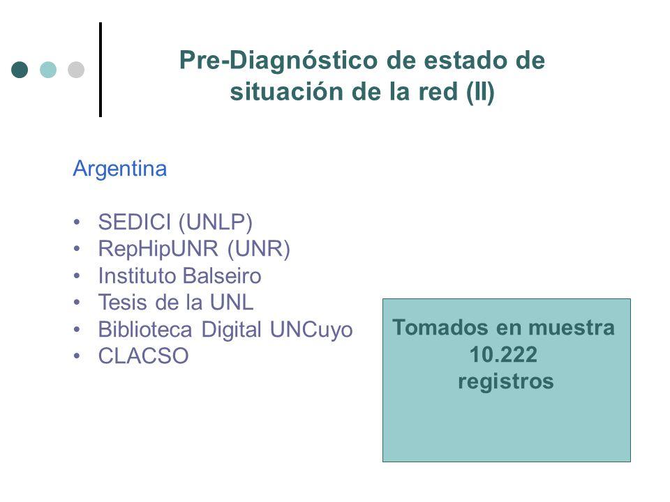 Pre-Diagnóstico de estado de situación de la red (II) Argentina SEDICI (UNLP) RepHipUNR (UNR) Instituto Balseiro Tesis de la UNL Biblioteca Digital UNCuyo CLACSO Tomados en muestra 10.222 registros