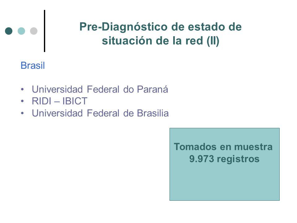 Pre-Diagnóstico de estado de situación de la red (II) Brasil Universidad Federal do Paraná RIDI – IBICT Universidad Federal de Brasilia Tomados en mue