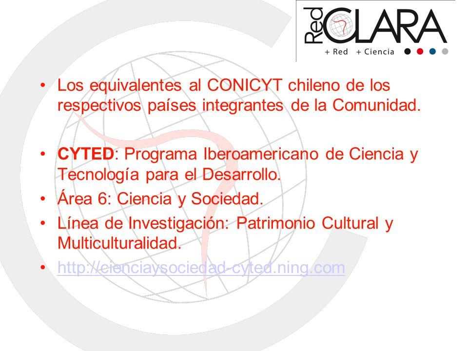 Los equivalentes al CONICYT chileno de los respectivos países integrantes de la Comunidad. CYTED: Programa Iberoamericano de Ciencia y Tecnología para