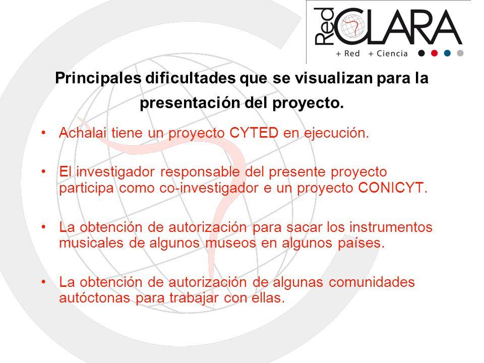 Principales dificultades que se visualizan para la presentación del proyecto. Achalai tiene un proyecto CYTED en ejecución. El investigador responsabl