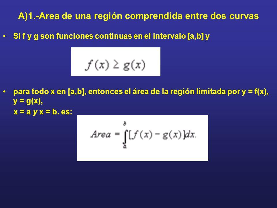 A)1.-Area de una región comprendida entre dos curvas Si f y g son funciones continuas en el intervalo [a,b] y para todo x en [a,b], entonces el área d