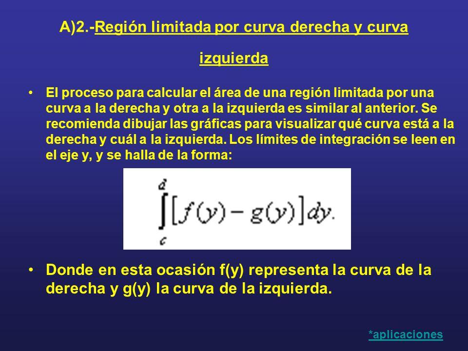 A)2.-Región limitada por curva derecha y curva izquierda El proceso para calcular el área de una región limitada por una curva a la derecha y otra a l