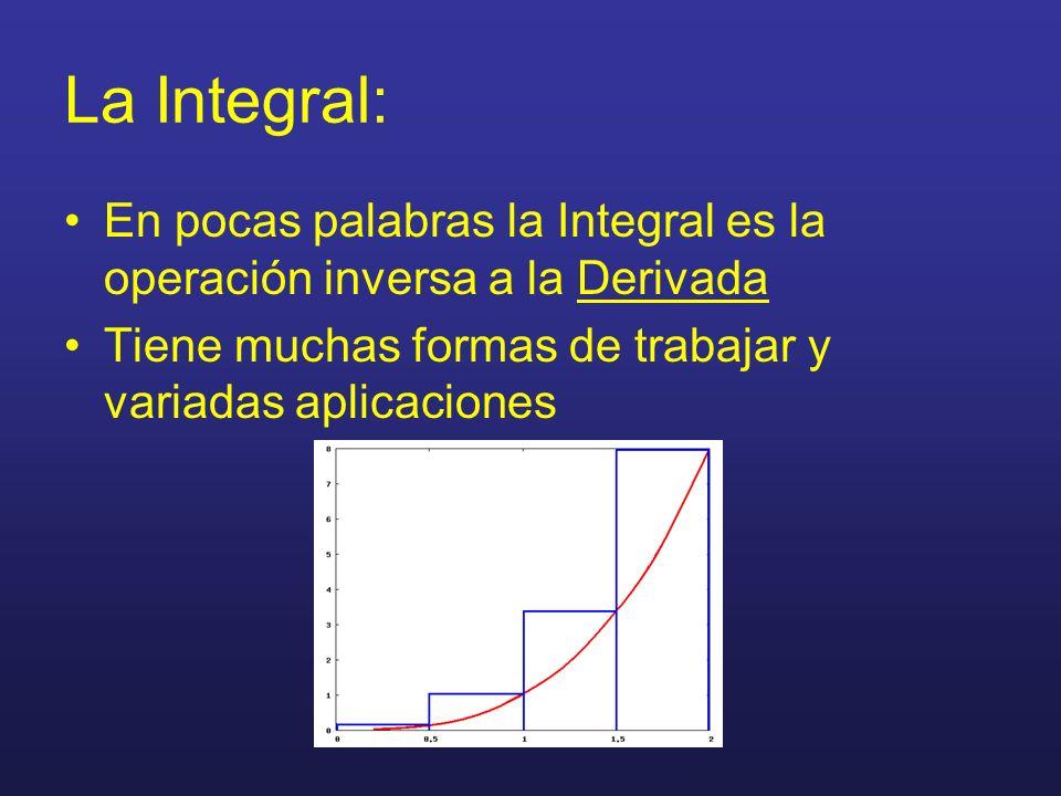 Tipos: Integral definida Integral indefinida
