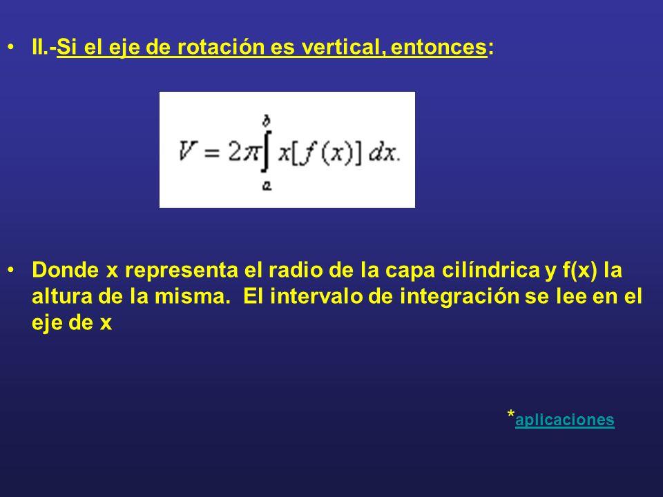 II.-Si el eje de rotación es vertical, entonces: Donde x representa el radio de la capa cilíndrica y f(x) la altura de la misma. El intervalo de integ