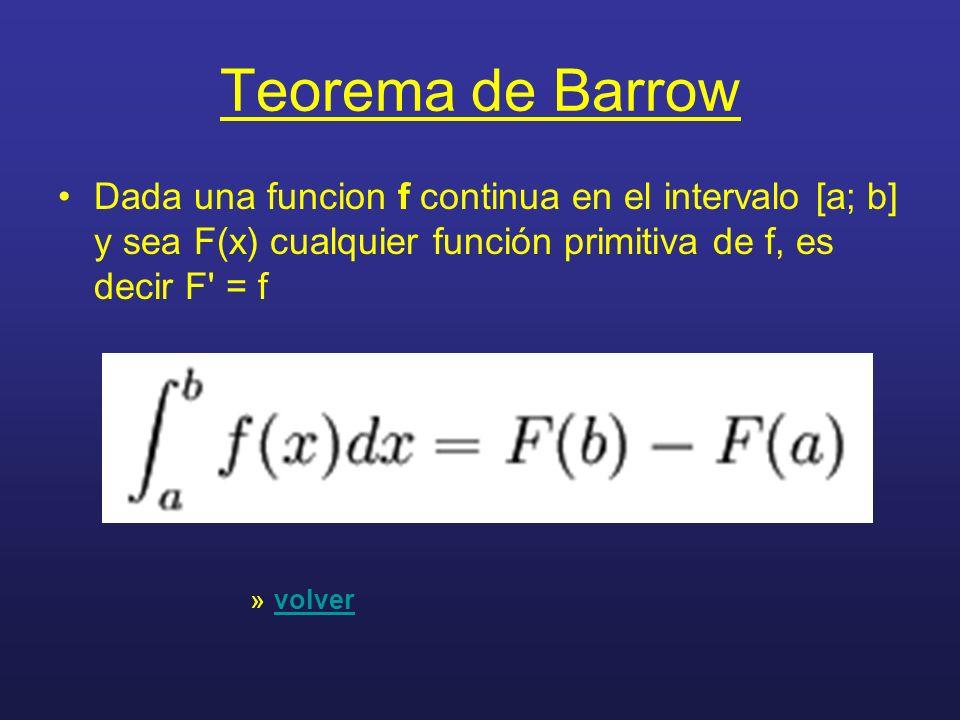 Teorema de Barrow Dada una funcion f continua en el intervalo [a; b] y sea F(x) cualquier función primitiva de f, es decir F' = f »volvervolver