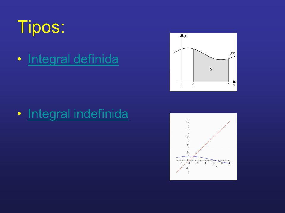 Pasos para hallar el área de una región comprendida por una curva arriba y otra abajo: 1) Dibuja las gráficas.