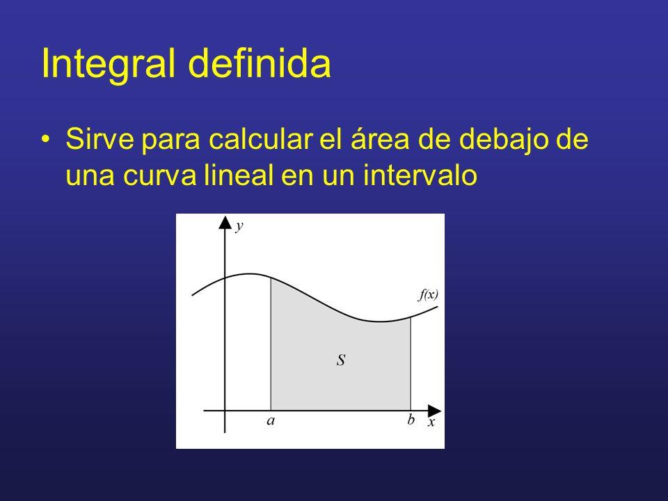 Dada una función continua en un intervalo [a,b] se define la integral definida entre a y b de la función f como el área S limitada por las rectas x=a, x=b, el eje de abscisas y la curva definida por la representación gráfica de f.