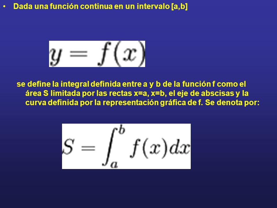 Por ejemplo, si f es la función constante f(x)=3, entonces la integral de f entre 0 y 10 es el área del rectangulo limitado por las rectas x=0, x=10, y=0 y y=3.