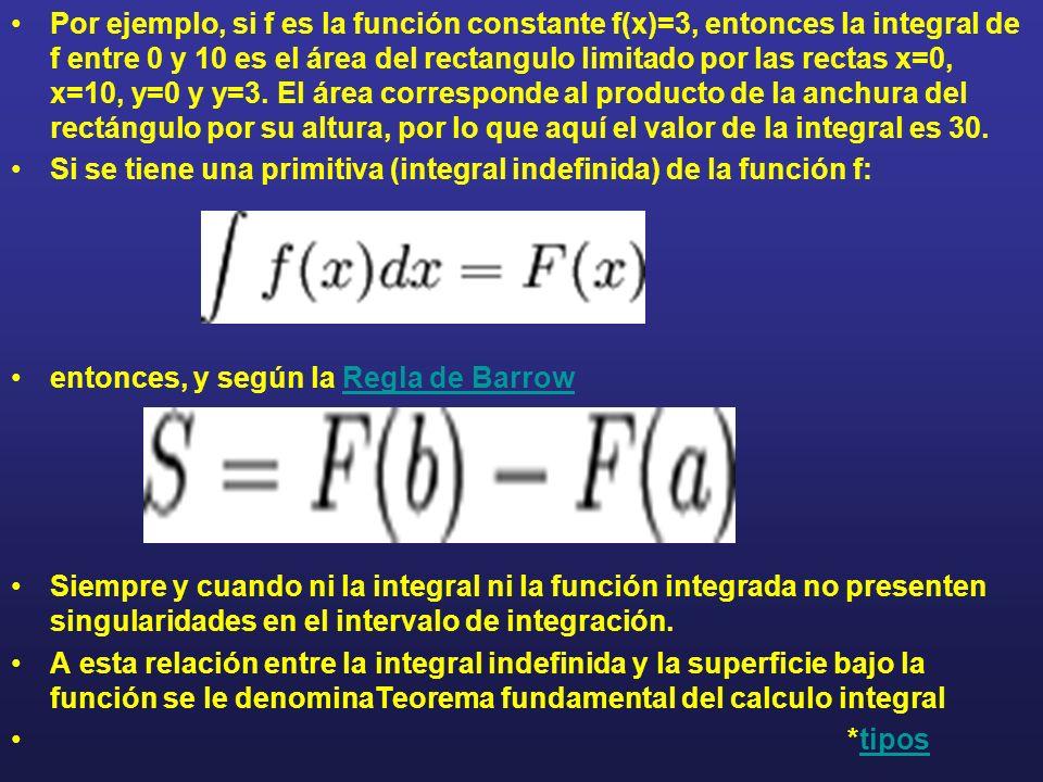 Por ejemplo, si f es la función constante f(x)=3, entonces la integral de f entre 0 y 10 es el área del rectangulo limitado por las rectas x=0, x=10,