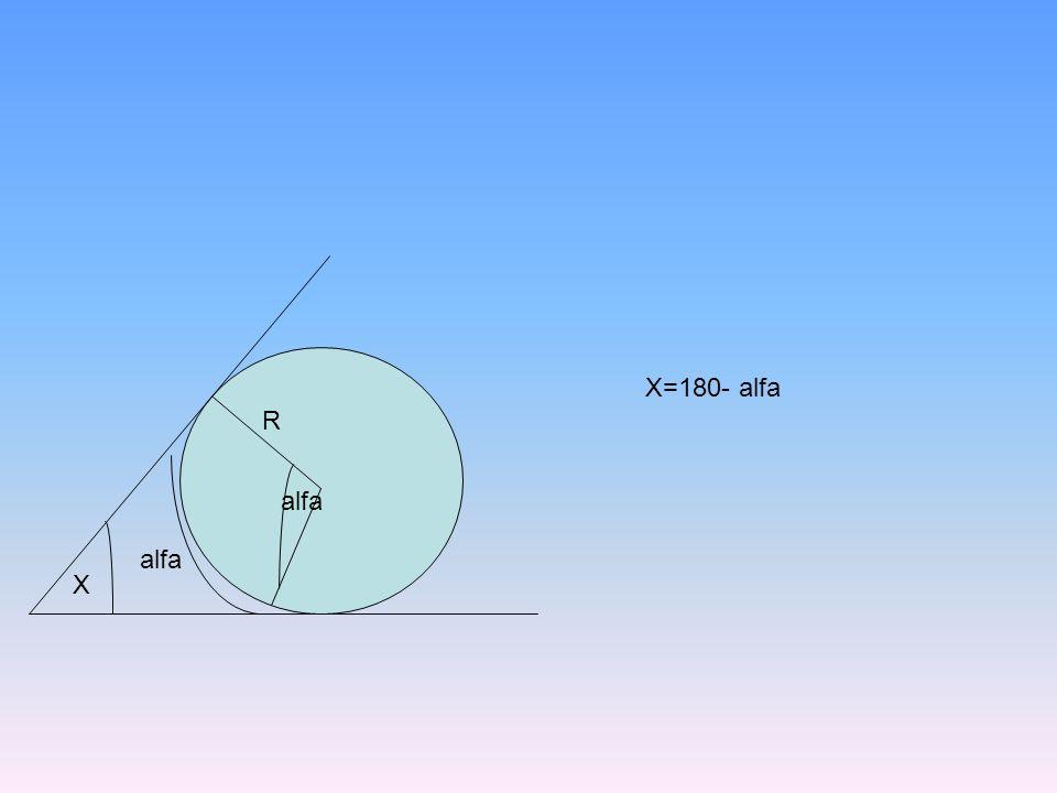 X alfa R X=180- alfa