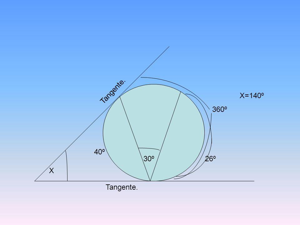360º 26º30º X 40º X=140º Tangente.