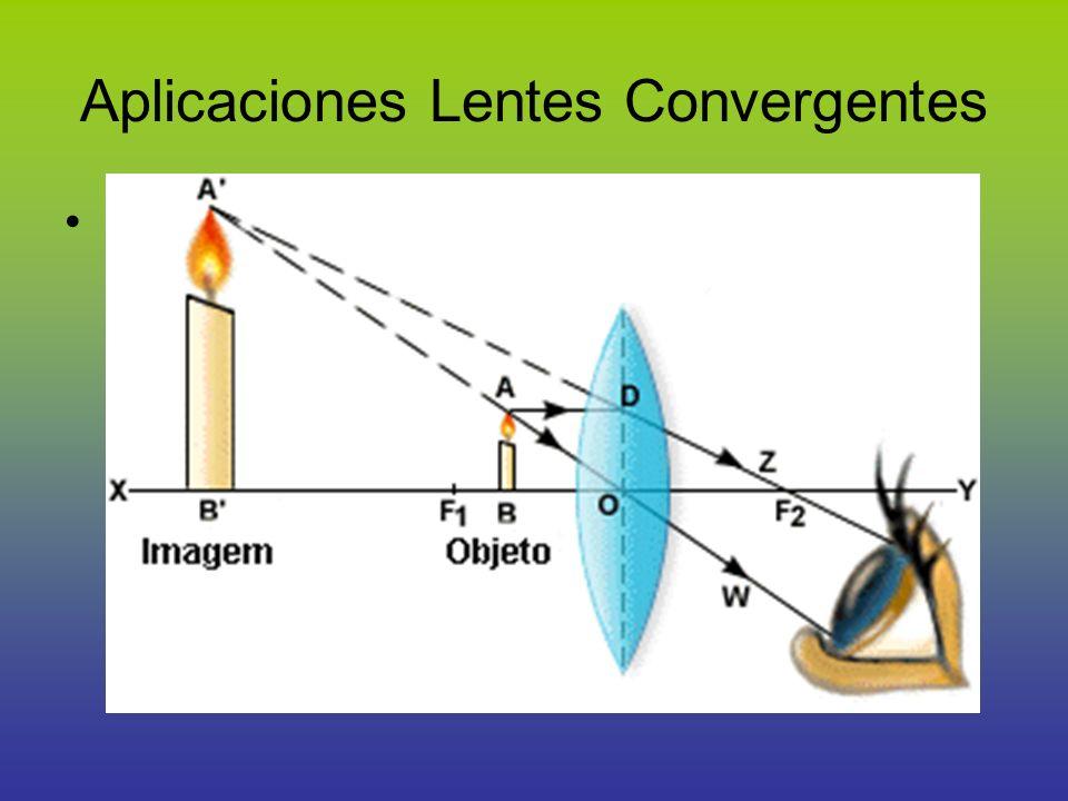 Aplicaciones Lentes Convergentes Lupas