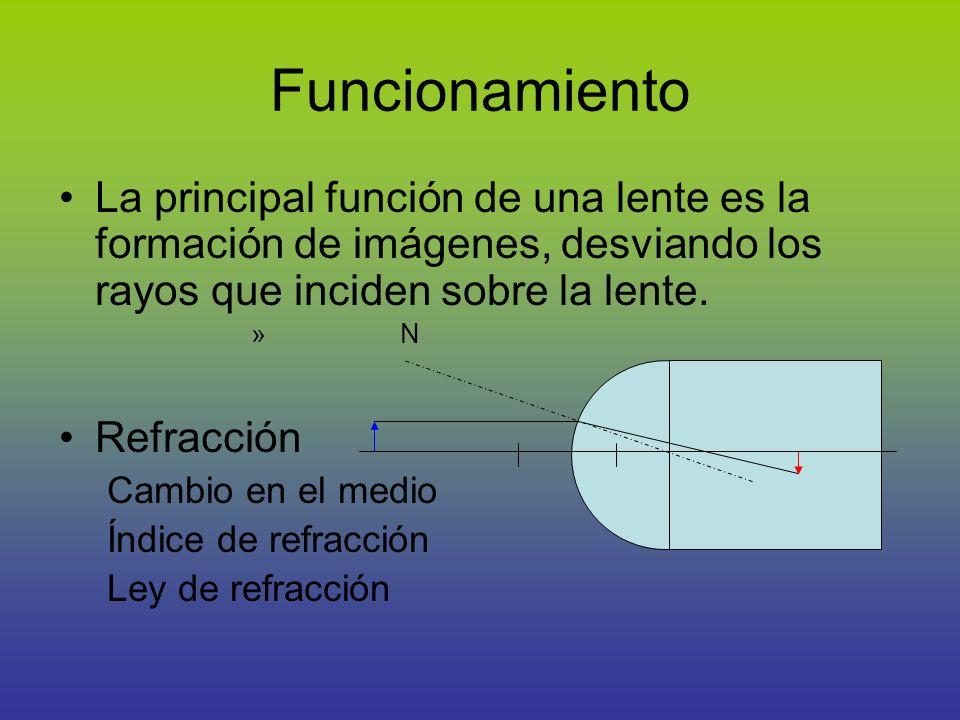 Funcionamiento La principal función de una lente es la formación de imágenes, desviando los rayos que inciden sobre la lente. » N Refracción Cambio en