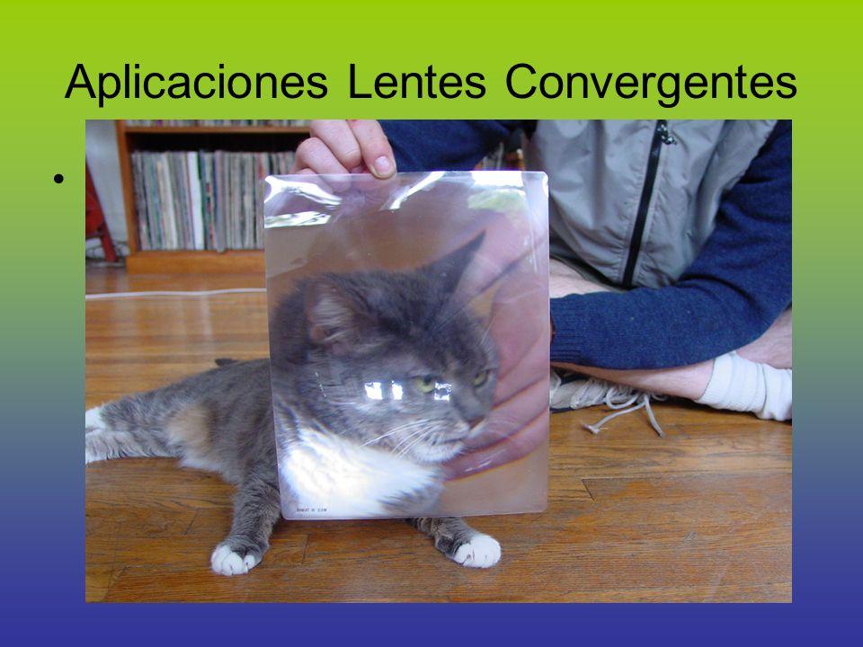 Aplicaciones Lentes Convergentes Proyectores