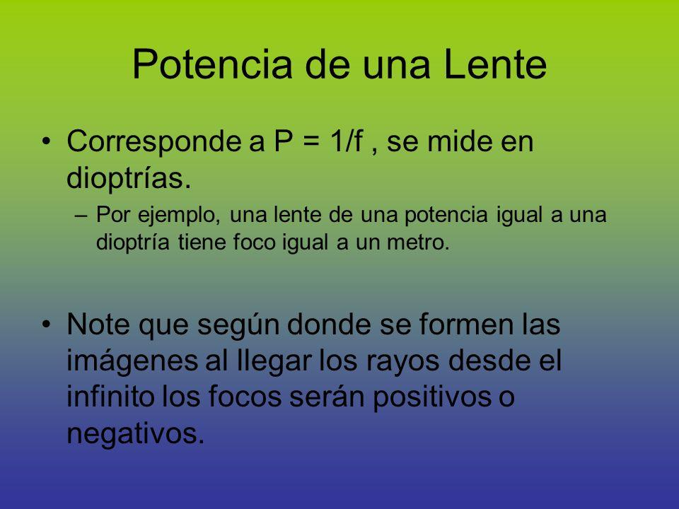 Potencia de una Lente Corresponde a P = 1/f, se mide en dioptrías. –Por ejemplo, una lente de una potencia igual a una dioptría tiene foco igual a un