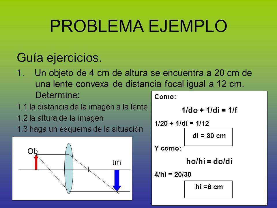 PROBLEMA EJEMPLO Guía ejercicios. 1. Un objeto de 4 cm de altura se encuentra a 20 cm de una lente convexa de distancia focal igual a 12 cm. Determine