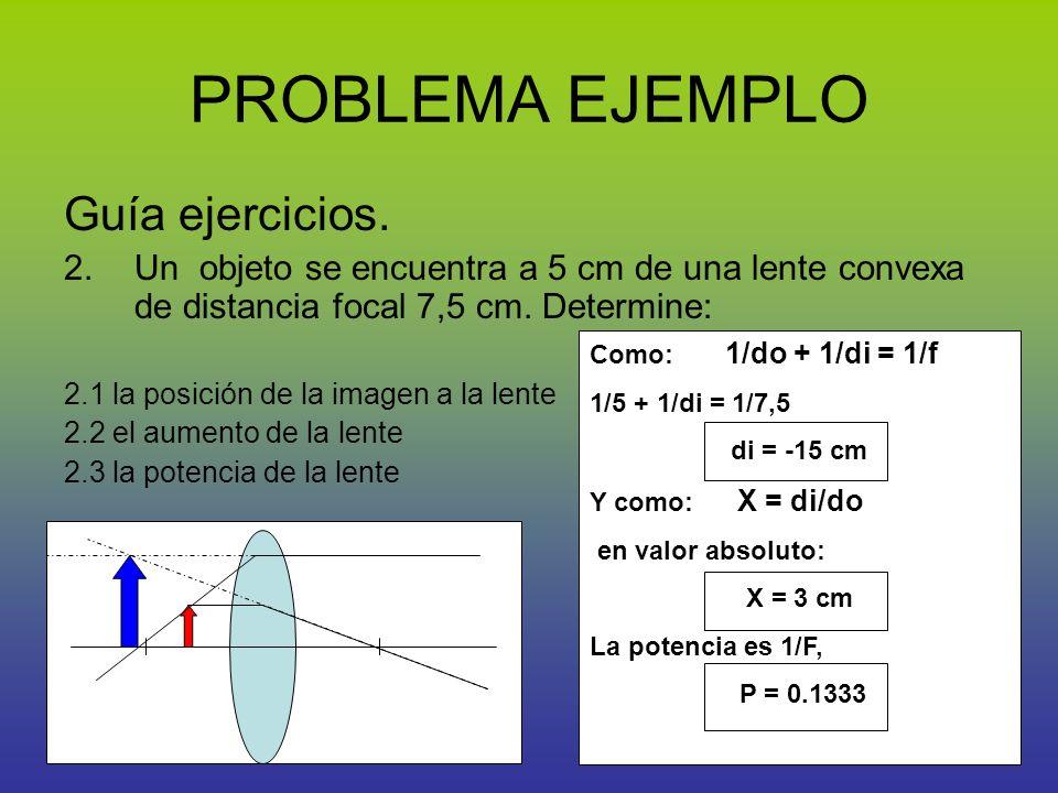 Guía ejercicios. 2.Un objeto se encuentra a 5 cm de una lente convexa de distancia focal 7,5 cm. Determine: 2.1 la posición de la imagen a la lente 2.