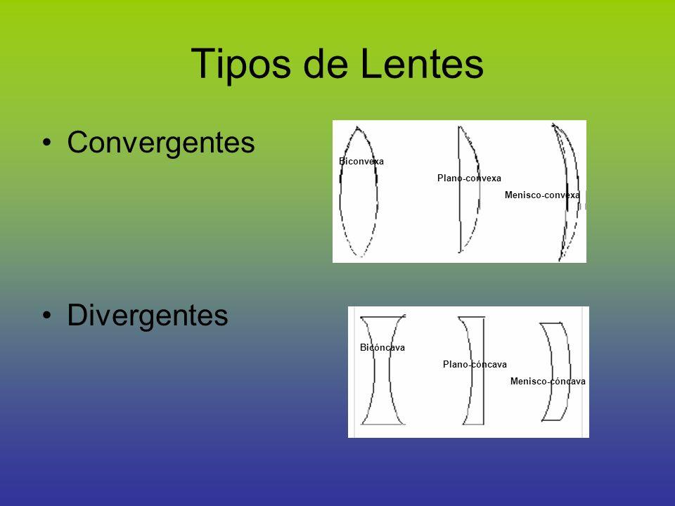 Tipos de Lentes Convergentes Divergentes Biconvexa Plano-convexa Menisco-convexa Bicóncava Plano-cóncava Menisco-cóncava