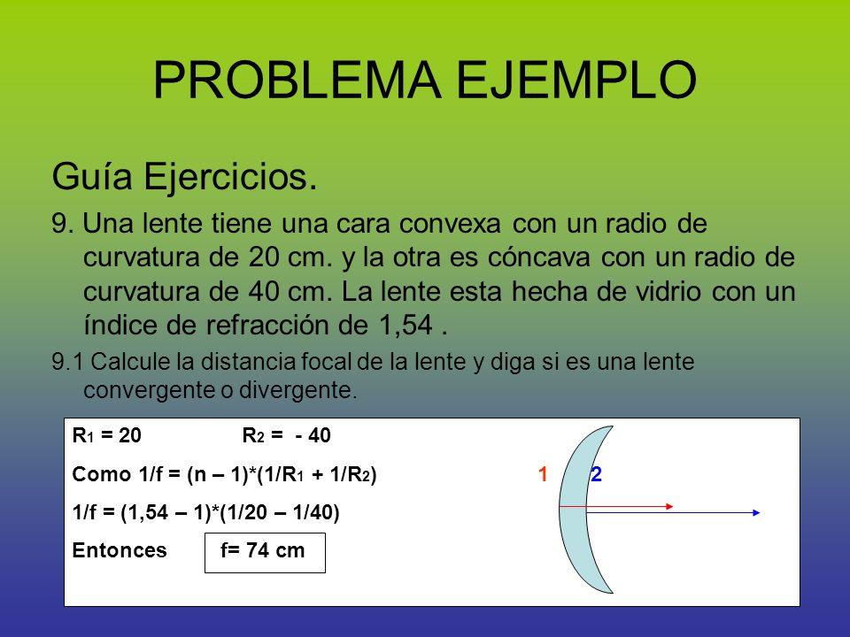 PROBLEMA EJEMPLO Guía Ejercicios. 9. Una lente tiene una cara convexa con un radio de curvatura de 20 cm. y la otra es cóncava con un radio de curvatu