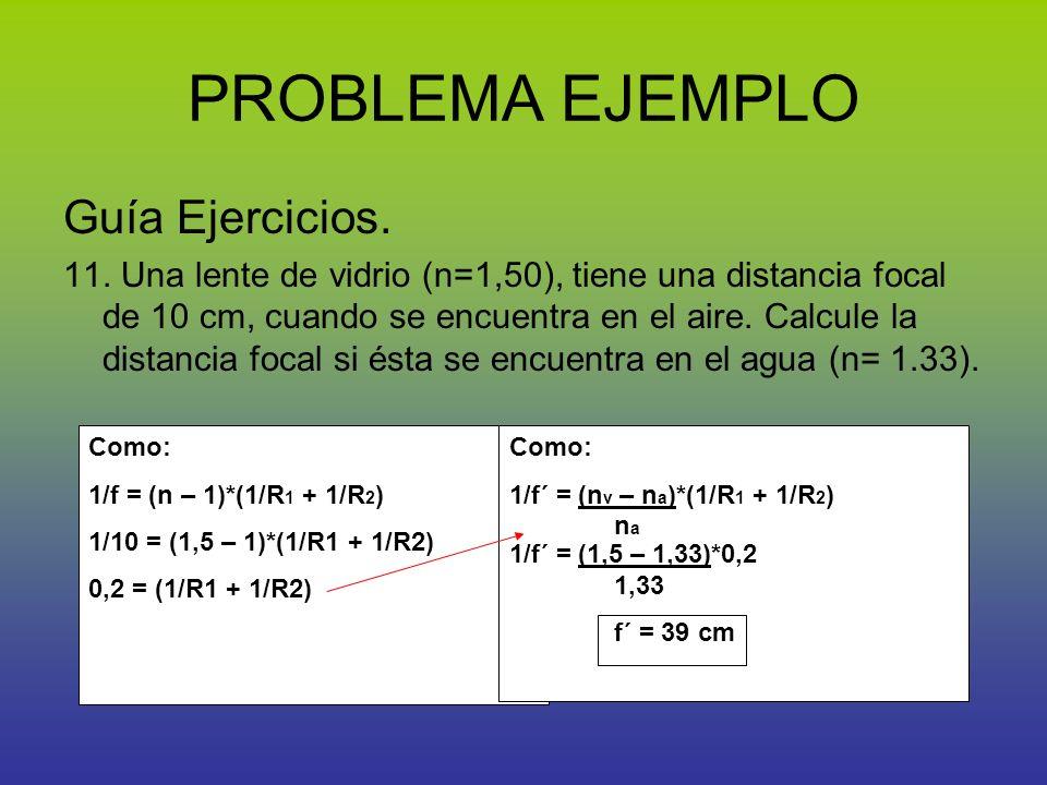 Como: 1/f = (n – 1)*(1/R 1 + 1/R 2 ) 1/10 = (1,5 – 1)*(1/R1 + 1/R2) 0,2 = (1/R1 + 1/R2) Como: 1/f´ = (n v – n a )*(1/R 1 + 1/R 2 ) nana 1/f´ = (1,5 –