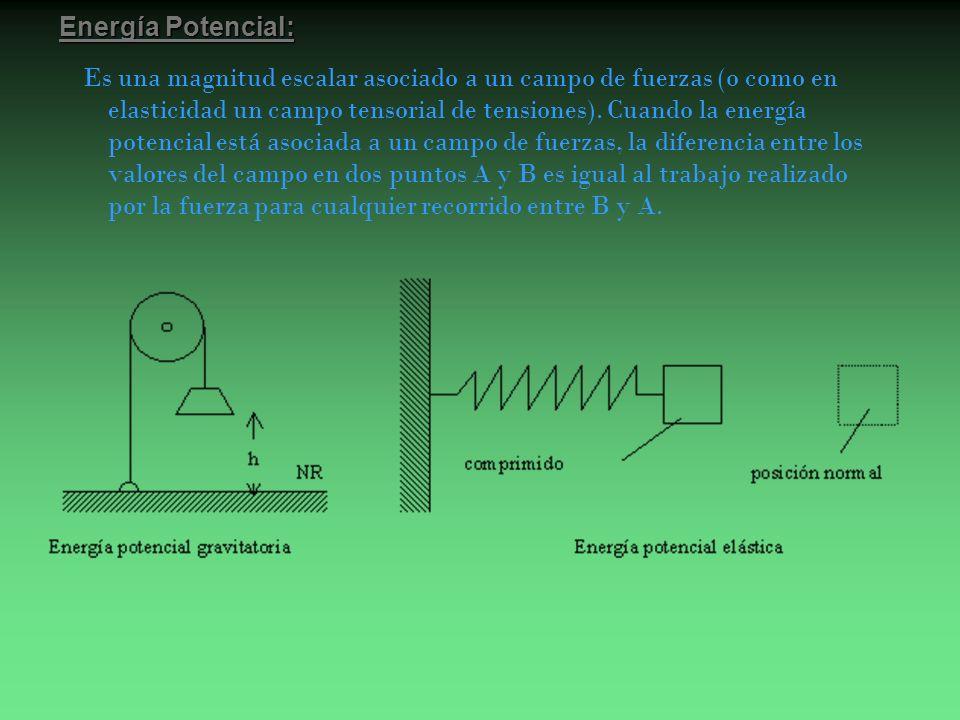 Energía Potencial: Es una magnitud escalar asociado a un campo de fuerzas (o como en elasticidad un campo tensorial de tensiones). Cuando la energía p