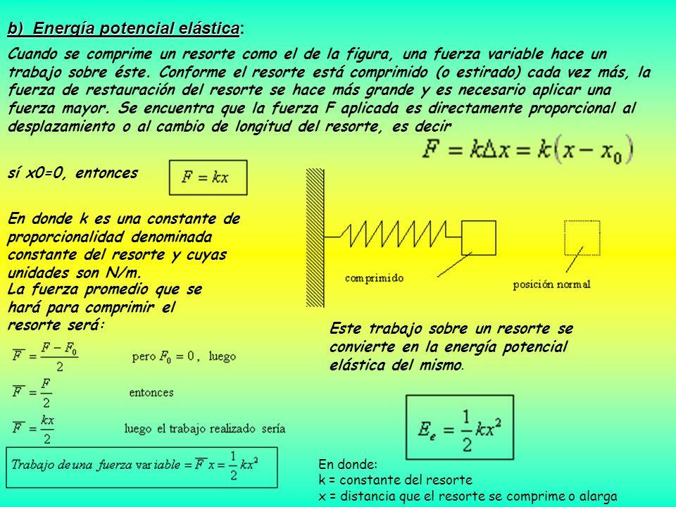 b) Energía potencial elástica b) Energía potencial elástica: Cuando se comprime un resorte como el de la figura, una fuerza variable hace un trabajo s