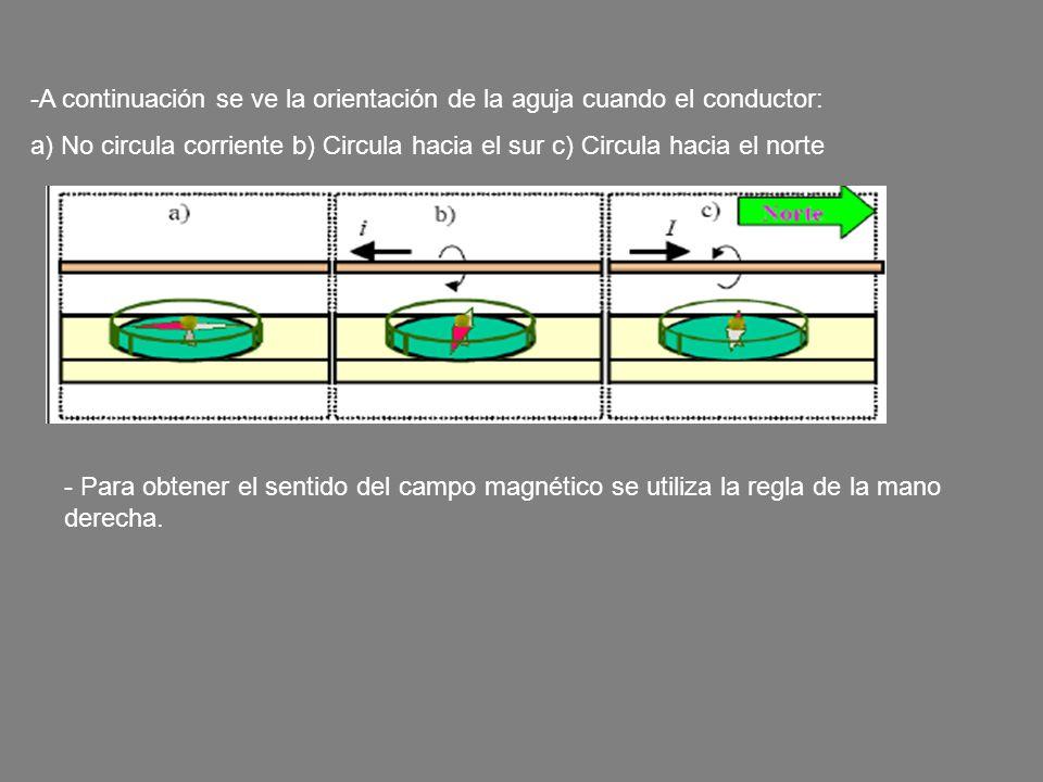 -A continuación se ve la orientación de la aguja cuando el conductor: a) No circula corriente b) Circula hacia el sur c) Circula hacia el norte - Para