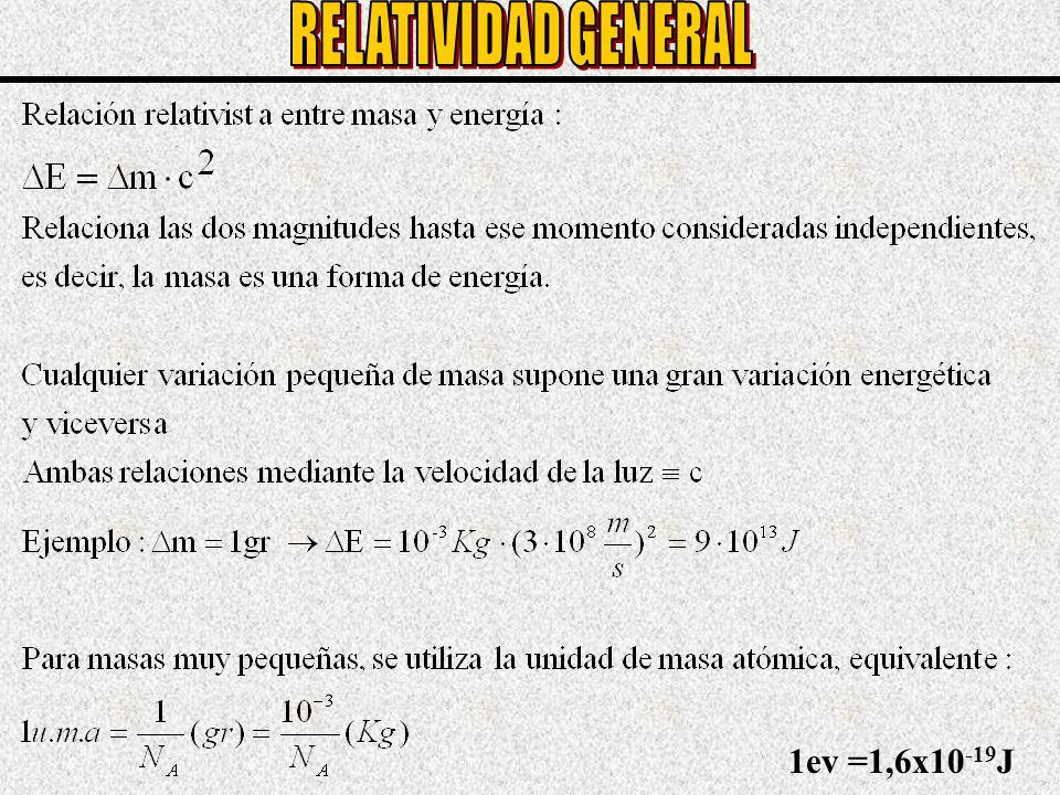 1ev =1,6x10 -19 J