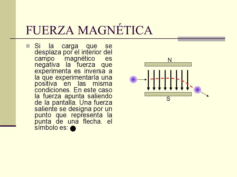 Si la carga que se desplaza por el interior del campo magnético es negativa la fuerza que experimenta es inversa a la que experimentaría una positiva