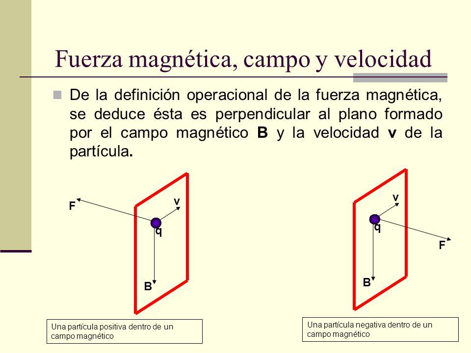 Fuerza magnética, campo y velocidad De la definición operacional de la fuerza magnética, se deduce ésta es perpendicular al plano formado por el campo