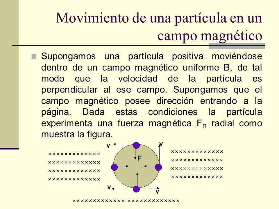 Movimiento de una partícula en un campo magnético Supongamos una partícula positiva moviéndose dentro de un campo magnético uniforme B, de tal modo qu
