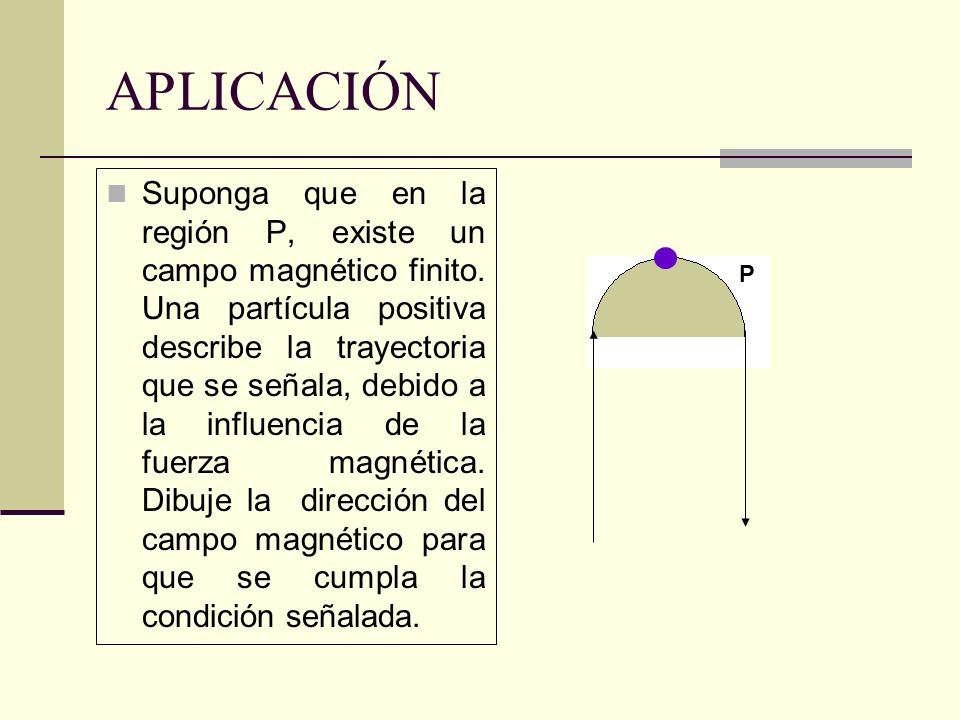 APLICACIÓN Suponga que en la región P, existe un campo magnético finito. Una partícula positiva describe la trayectoria que se señala, debido a la inf