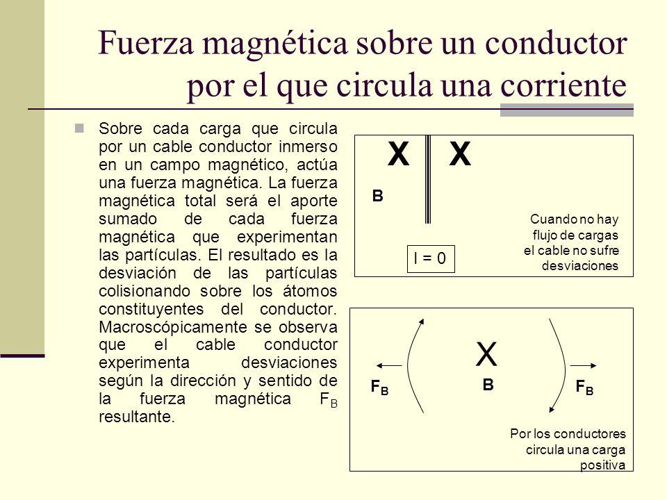 Fuerza magnética sobre un conductor por el que circula una corriente Sobre cada carga que circula por un cable conductor inmerso en un campo magnético