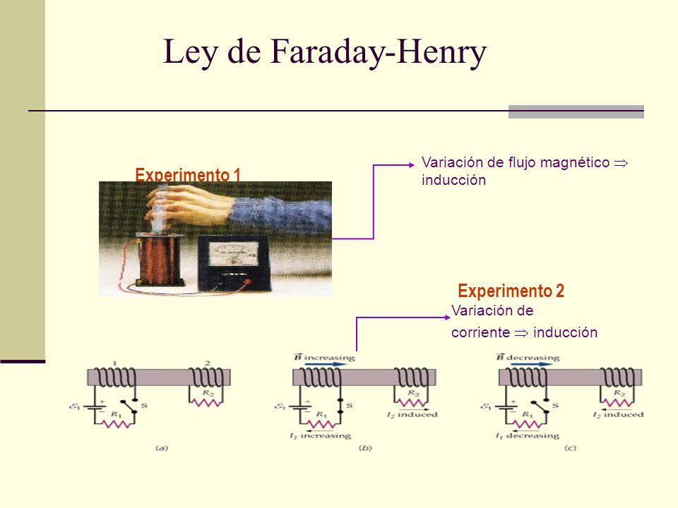 Experimento 1 Variación de flujo magnético inducción Experimento 2 Variación de corriente inducción Ley de Faraday-Henry