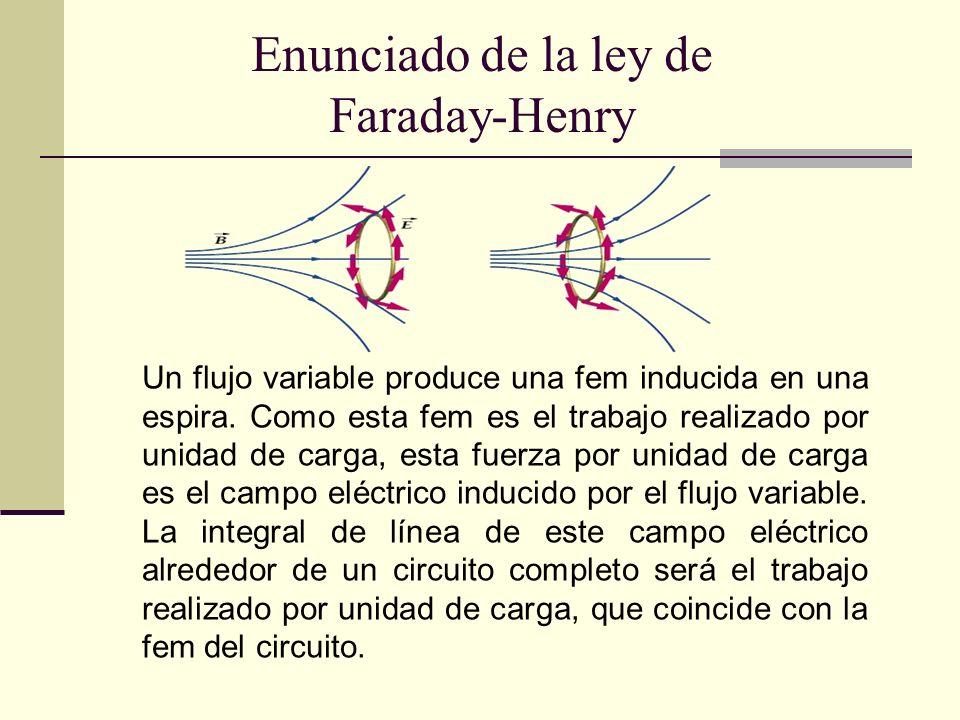 Enunciado de la ley de Faraday-Henry Un flujo variable produce una fem inducida en una espira. Como esta fem es el trabajo realizado por unidad de car