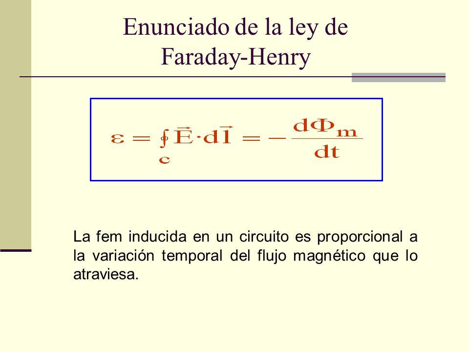 La fem inducida en un circuito es proporcional a la variación temporal del flujo magnético que lo atraviesa. Enunciado de la ley de Faraday-Henry