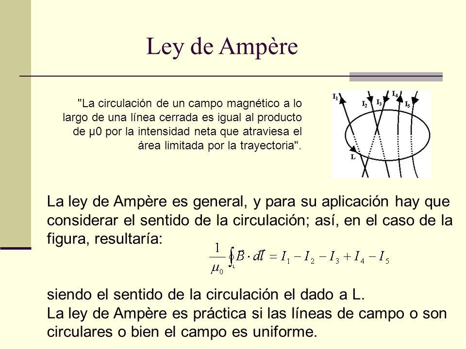 Ley de Ampère La ley de Ampère es general, y para su aplicación hay que considerar el sentido de la circulación; así, en el caso de la figura, resulta