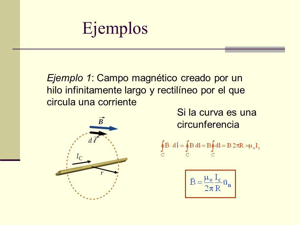 Ejemplos Ejemplo 1: Campo magnético creado por un hilo infinitamente largo y rectilíneo por el que circula una corriente Si la curva es una circunfere