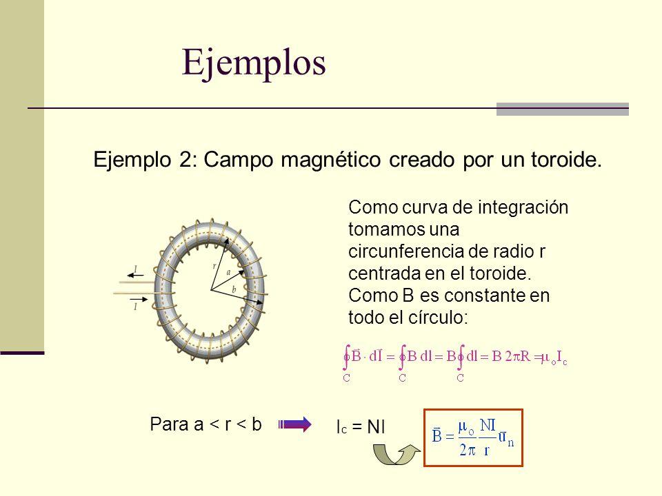 Ejemplos Ejemplo 2: Campo magnético creado por un toroide. Como curva de integración tomamos una circunferencia de radio r centrada en el toroide. Com