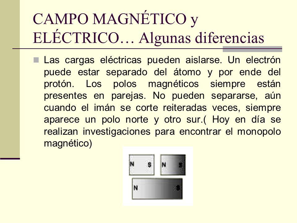 CAMPO MAGNÉTICO y ELÉCTRICO… Algunas diferencias Las cargas eléctricas pueden aislarse. Un electrón puede estar separado del átomo y por ende del prot