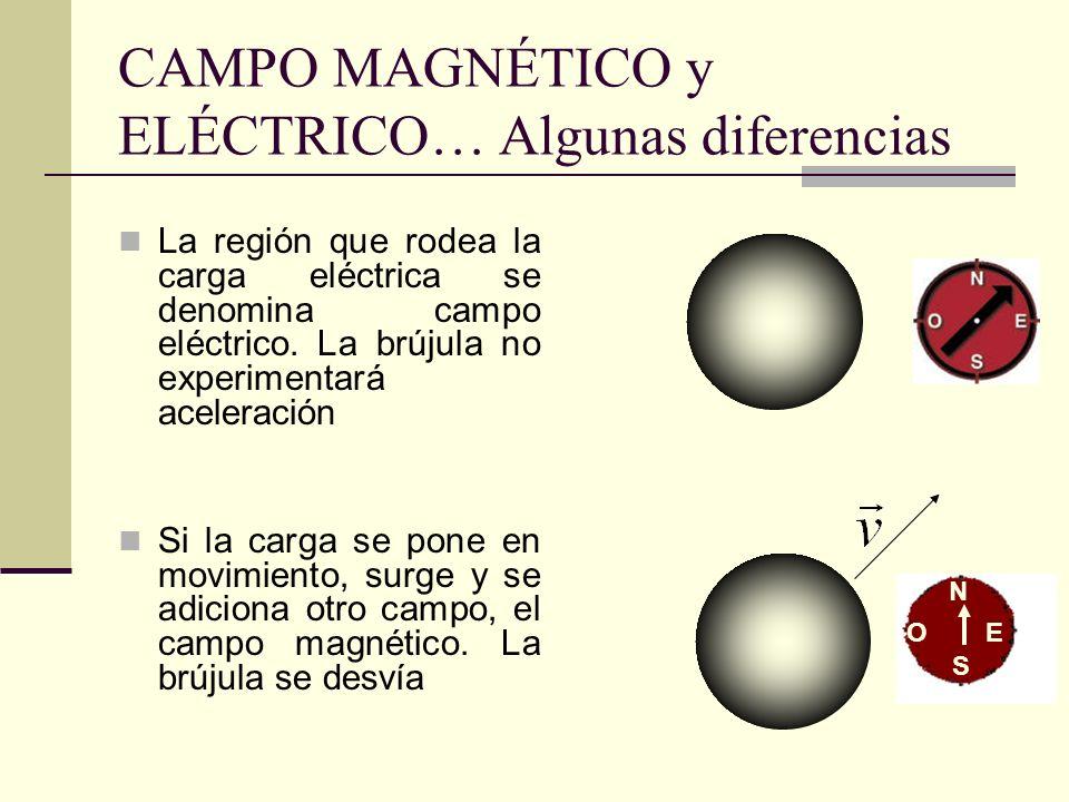 CAMPO MAGNÉTICO y ELÉCTRICO… Algunas diferencias La región que rodea la carga eléctrica se denomina campo eléctrico. La brújula no experimentará acele