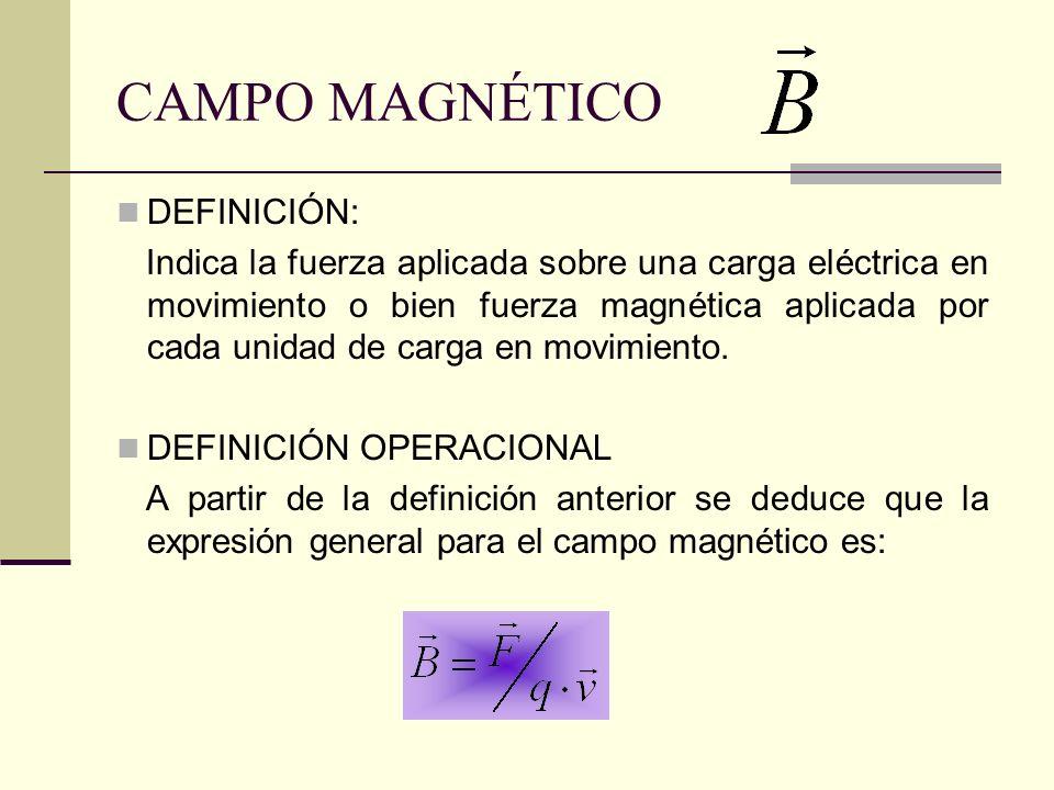 CAMPO MAGNÉTICO unidades de medida A partir de la expresión anterior, se tiene que: N C m/s 1 N/ A m = 1 Tesla (T) 1 Weber/m 2 = 1 (T) 1 Wb/ m 2 = 1 (T) 1T = 1 10 4 Gauss (G)