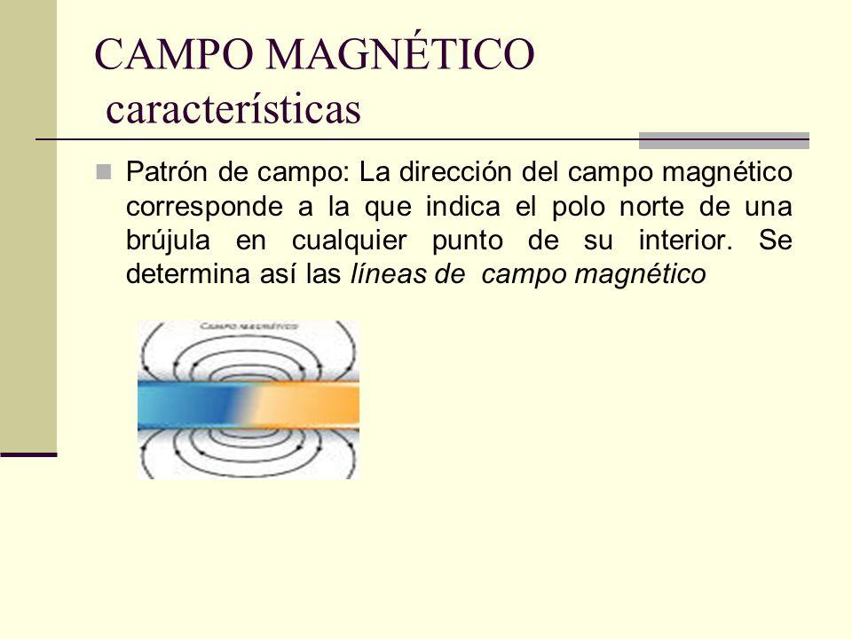 CAMPO MAGNÉTICO características Patrón de campo: La dirección del campo magnético corresponde a la que indica el polo norte de una brújula en cualquie